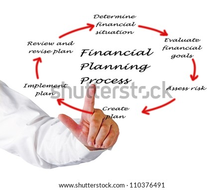 Financial+Planning