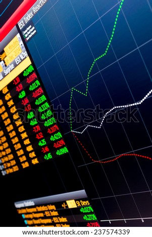 Financial professional software shows on a computer monitor a chart with three lines and a table with several economic data, colored to indicate profit and loss - stock photo