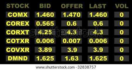 Financial share prices quoted on electronic board. - stock photo