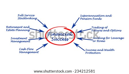 Financial success - stock photo