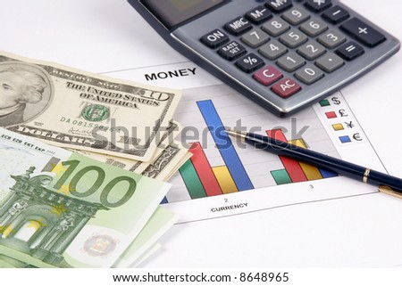 Finger pressing on a calculator to calculate the financial report
