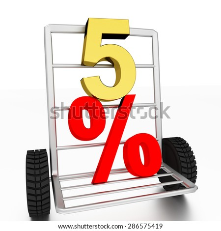 five Number and percent signs on a trolley