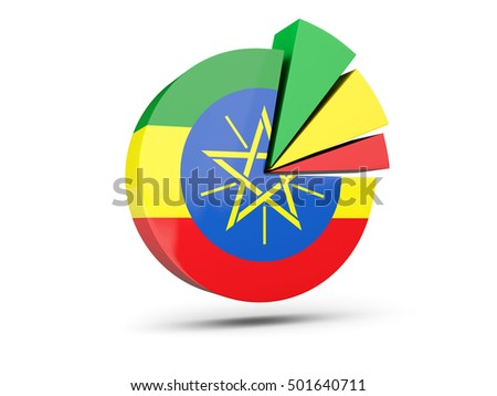 Flag of ethiopia, round diagram icon isolated on white. 3D illustration