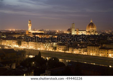 Florence - in evening from Piazza Michelangelo