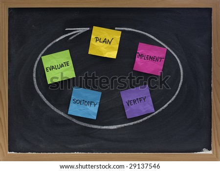 flow diagram or mind map for a project  presented with colorful crumpled sticky notes, white chalk and blackboard with eraser smudges - stock photo