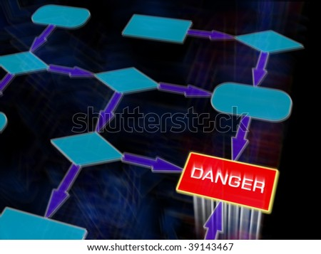 "Flow diagram with the word ""Danger"" on it - stock photo"