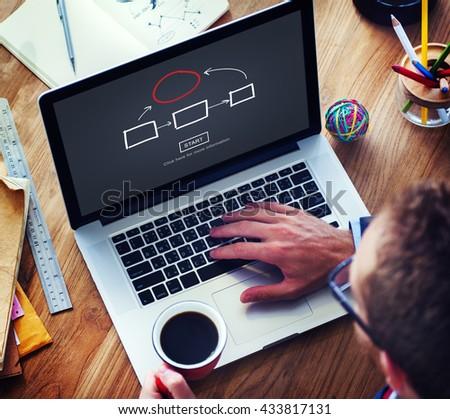 Flowchart Corporate Management Process Concept - stock photo