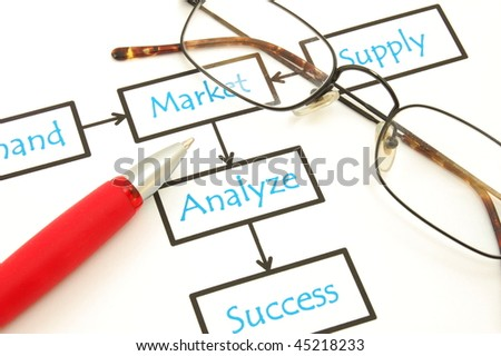 flowchart showing concept for business or finance planning - stock photo