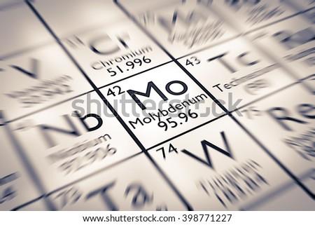 Focus On Molybdenum Chemical Element Mendeleev Stock Illustration