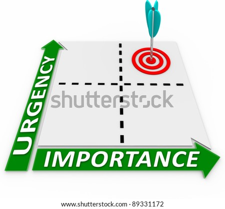 Focus on the things that are high in urgency as well as importance by plotting your priorities in the four quadrants of this management matrix - stock photo