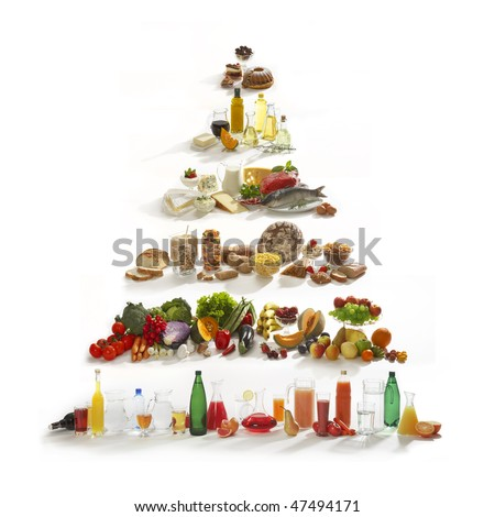 food pyramid - stock photo