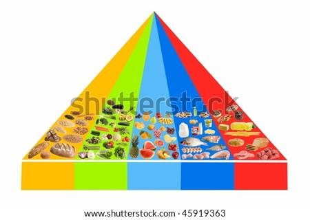 Food pyramid isolated on white background - stock photo