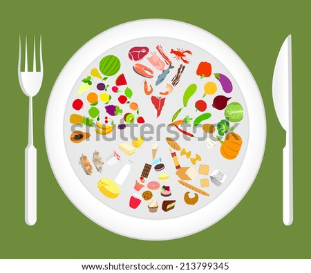 Food pyramid on plate with fork and knife healthy eating concept  illustration - stock photo