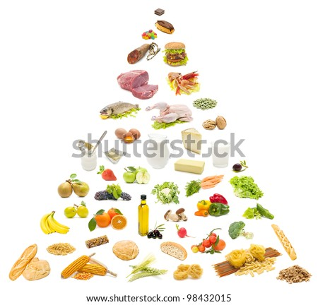 food pyramid on white background - stock photo