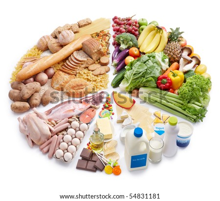 food pyramid turn into pie chart against white background - stock photo
