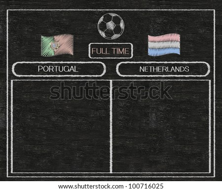 football euro 2012 scoreboard portugal and netherlands with nations flag written on blackboard background high resolution, easy to use - stock photo