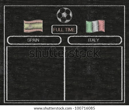 football euro 2012 scoreboard spain and italy with nations flag written on blackboard background high resolution, easy to use - stock photo