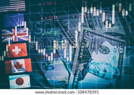 United world capital forex broker