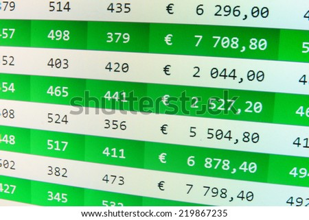 Forex trade. Stock profit graph for diagram. Financial data stock exchange. Concept profit gain with growing up numbers. Stock market. Ticker board. Real time stock exchange. Data analyzing.   - stock photo