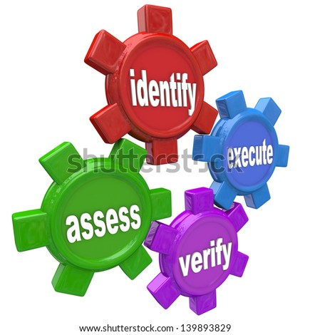 Four gears with words Identify, Assess, Execute, Verify to illustrate the steps of managing or solving a problem or fixing an error or issue at a business or organization - stock photo
