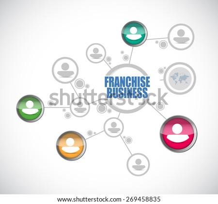 franchise business network diagram sign illustration design over white - stock photo