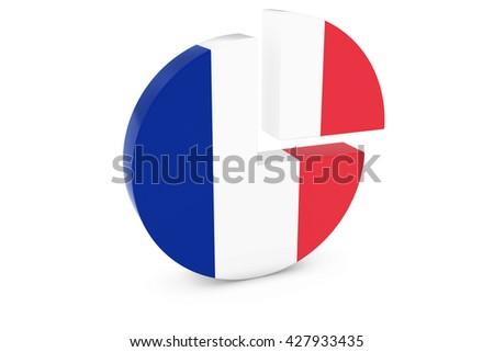 French Flag Pie Chart - Flag of France Quarter Graph 3D Illustration - stock photo