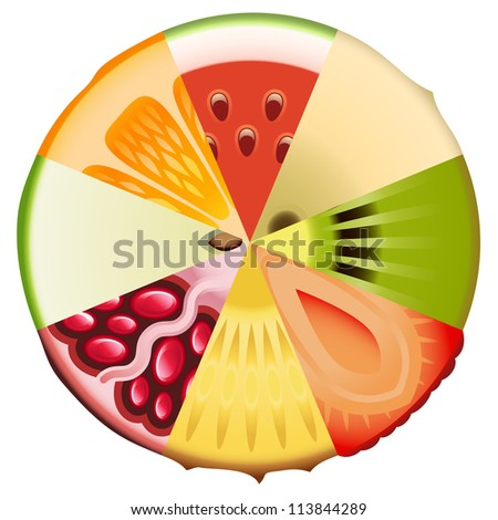 Fruit Diet Diagram - stock photo