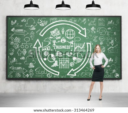 Full length of a beautiful lady who presents some business plan on the green chalkboard. A concept of the professional management of start up project. Business icons are drawn on the chalkboard. - stock photo