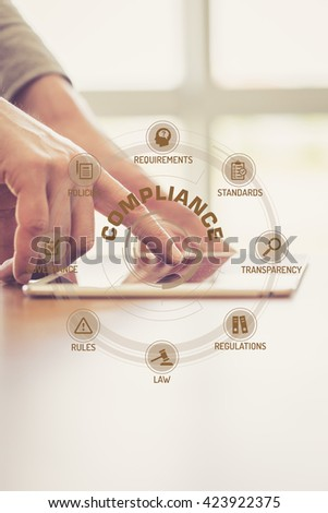 Futuristic Technology Concept: COMPLIANCE chart with icons and keywords - stock photo