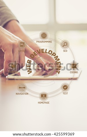 Futuristic Technology Concept: WEB DEVELOPMENT chart with icons and keywords - stock photo