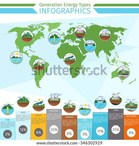 Generation energy types infographics - stock photo