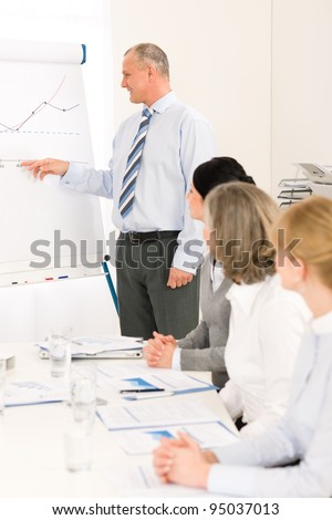 Giving presentation executive businessman pointing at flip chart team looking - stock photo