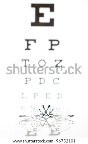 glasses on an eye chart background