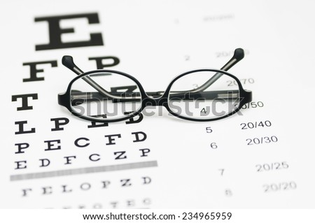 Glasses on eye chart