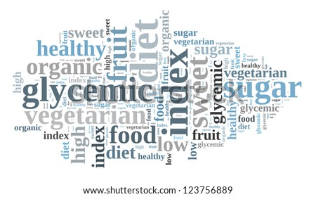 Glycemic index in word cloud