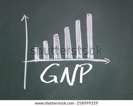 gnp chart sign on blackboard - stock photo