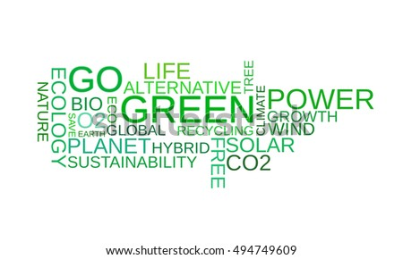 GO GREEN Concept Word Cloud