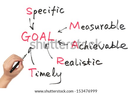 Goal setting concept diagram on white board - stock photo