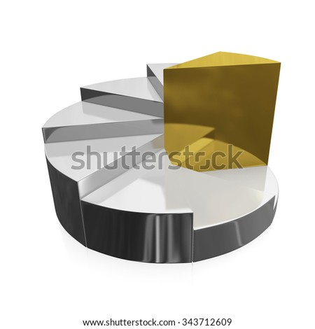 Gold and Silver Business Growth Pie Chart - stock photo