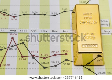 Gold bar on graphs  - stock photo