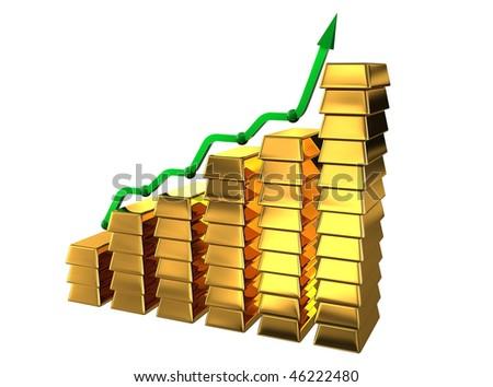 Gold bars in representative statistics in white background - stock photo