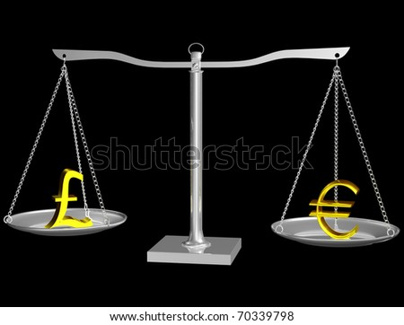 Gold Euro and Pound on Silver balance on black isolated background - stock photo