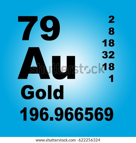 gold periodic table of elements - Periodic Table Symbol Gold
