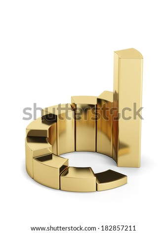 Gold ring chart on a white background  - stock photo