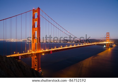 Golden Gate Bridge in San Francisco during sunset.