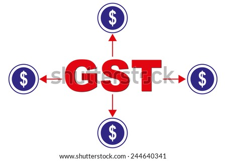 Goods and Services Tax (GST) Repayment for Financial Profit Concept with isolated white as background - stock photo