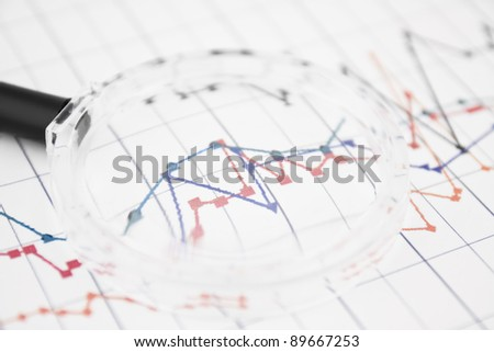 Graph and magnifier