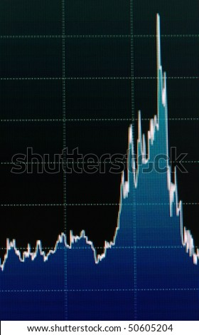 Graph of financial data on a computer monitor showing a peak in value - stock photo