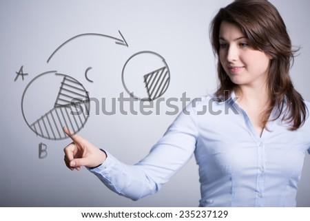 Graphics of girl creating a pie chart