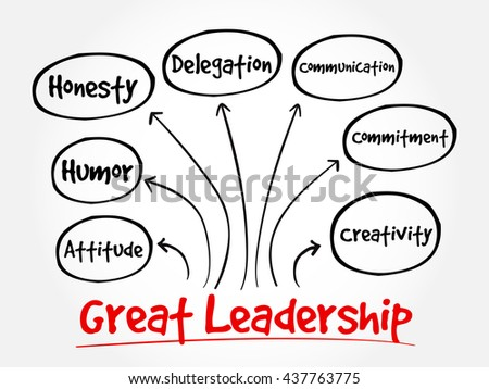 Great leadership qualities mind map flowchart business concept for presentations and reports - stock photo